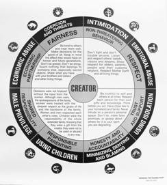 Creator-Wheel-Poster