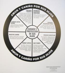 Cuidado-y-Proteccion-de-Sus-Hijos-Wheel-Poster