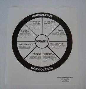 Equality-Wheel-Poster-Large-Size