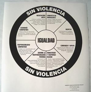 Igualdad-Wheel-Poster